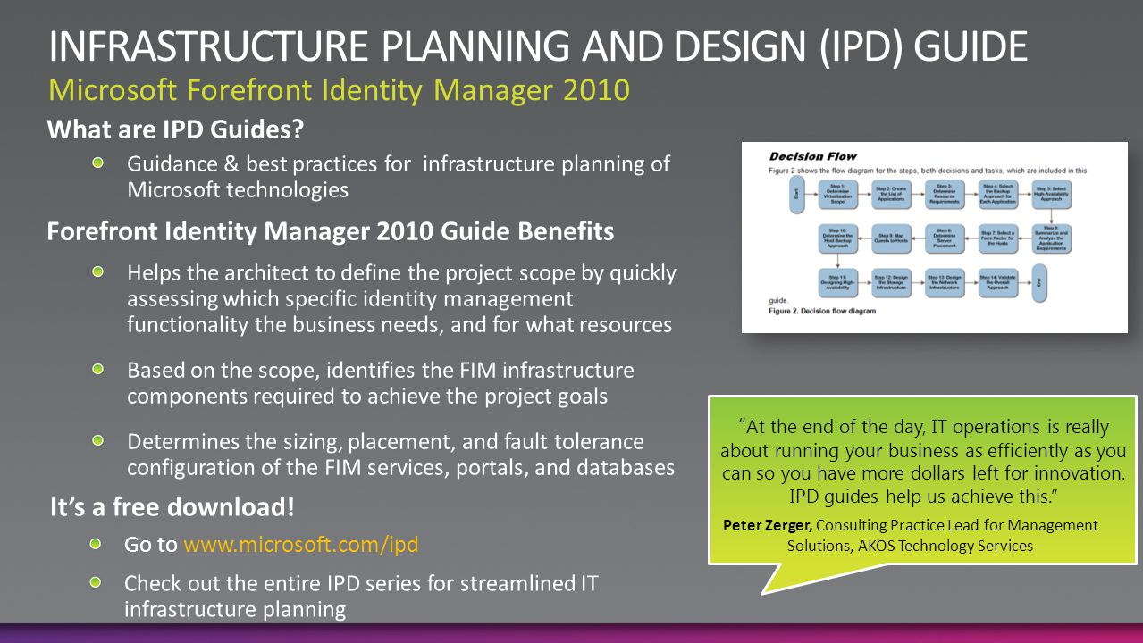 INFRASTRUCTURE PLANNING AND DESIGN (IPD) GUIDE Microsoft Forefront Identity Manager 2010
