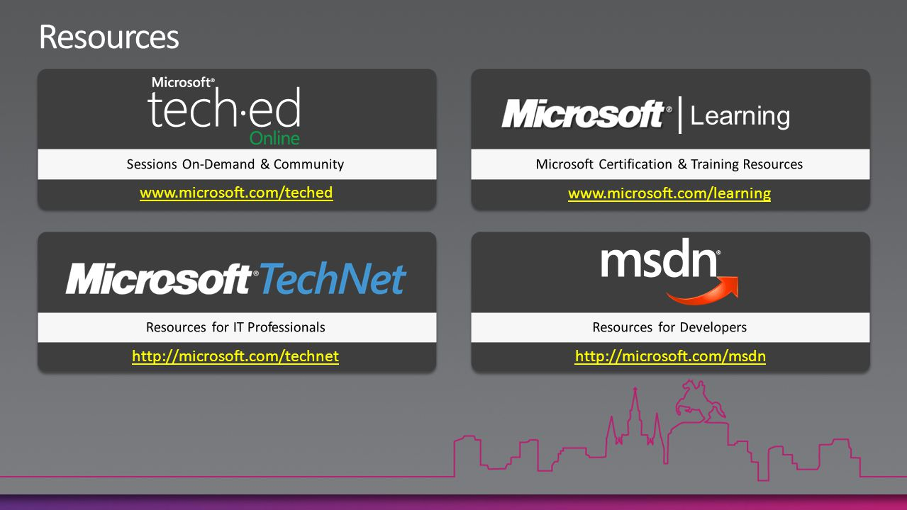 Resources Learning Required Slide www.microsoft.com/teched
