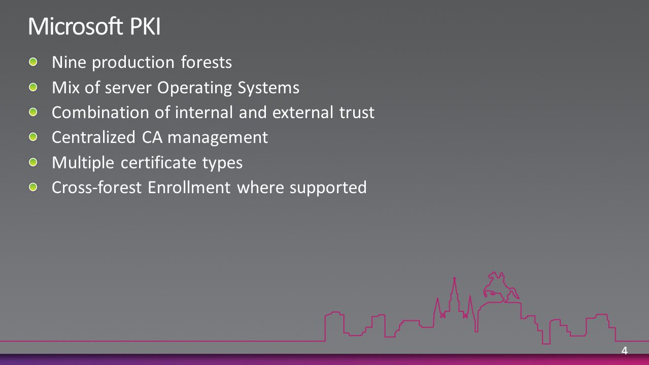 Microsoft PKI Nine production forests Mix of server Operating Systems