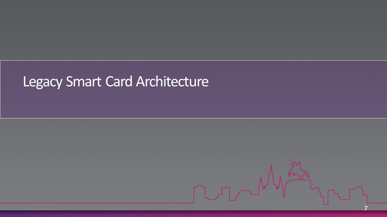 Legacy Smart Card Architecture