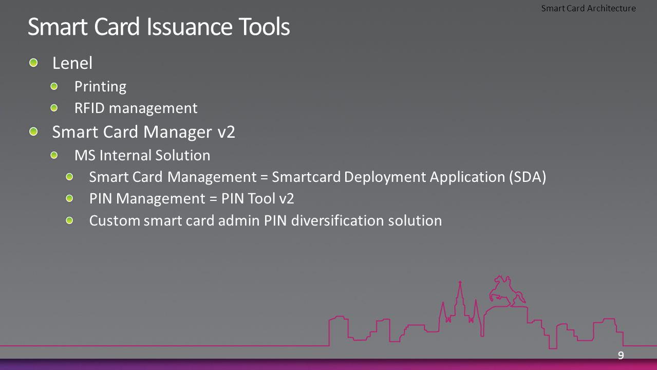Smart Card Issuance Tools