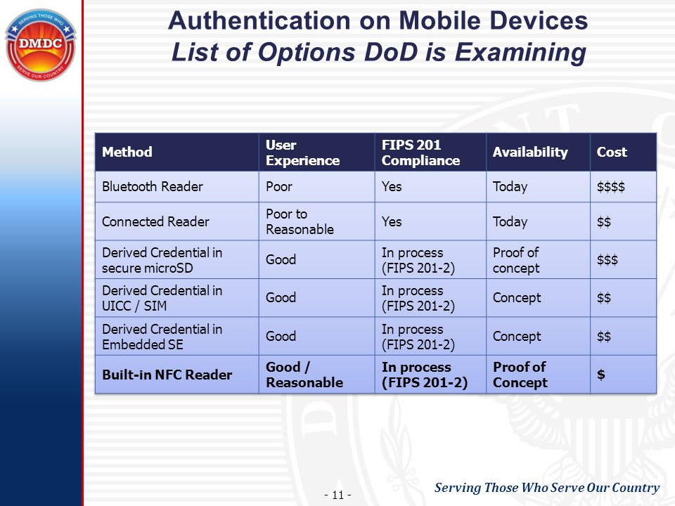 Authentication on Mobile Devices List of Options DoD is Examining