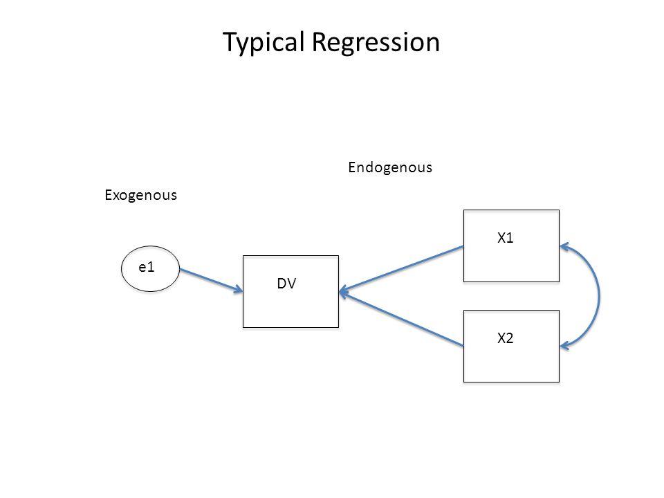 Typical Regression Exogenous Endogenous DV X1 X2 e1