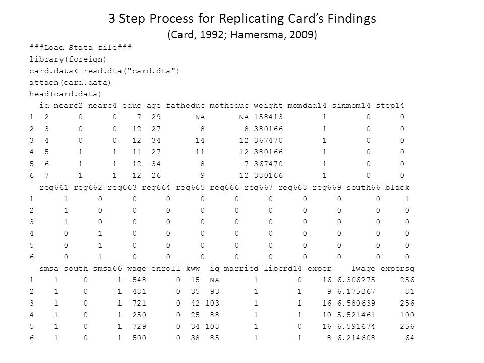 3 Step Process for Replicating Card's Findings (Card, 1992; Hamersma, 2009)