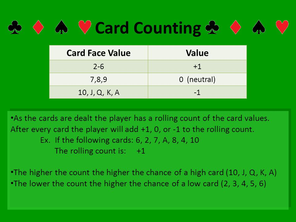 Card Counting Card Face Value Value