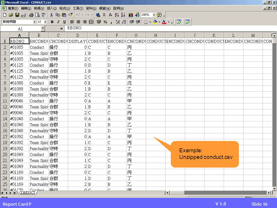 Example: Unzipped conduct.csv Conduct.csv contain the conduct data.