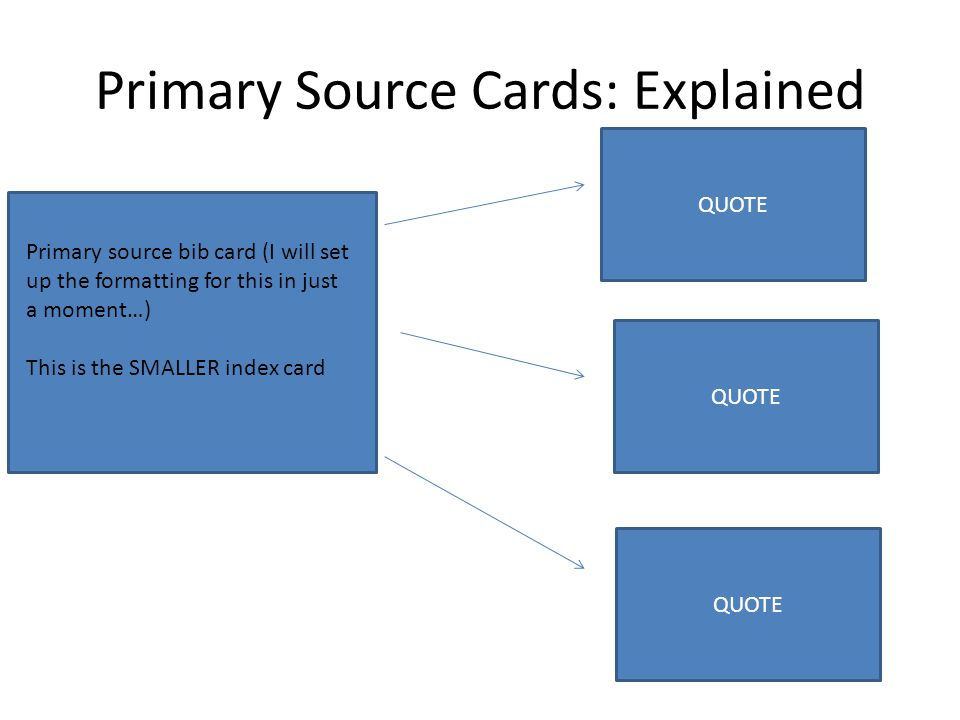 Primary Source Cards: Explained