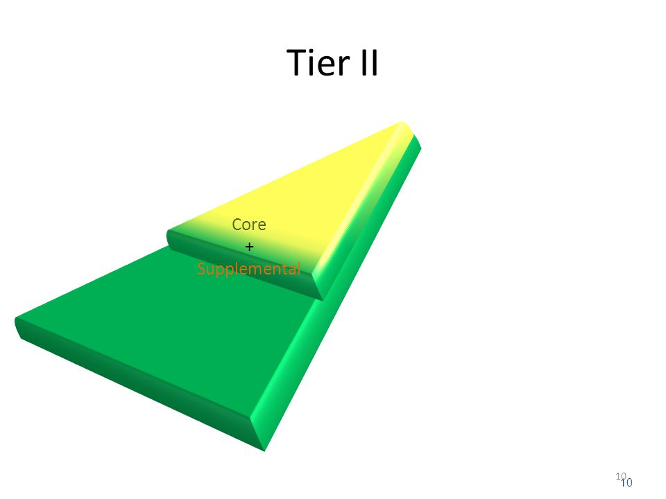 Tier II Core + Supplemental 10 10 10 Tier II guiding questions
