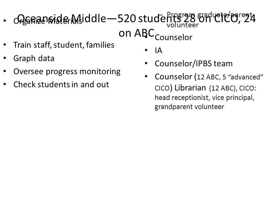 Oceanside Middle—520 students 28 on CICO, 24 on ABC