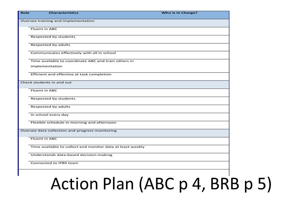 Action Plan (ABC p 4, BRB p 5)