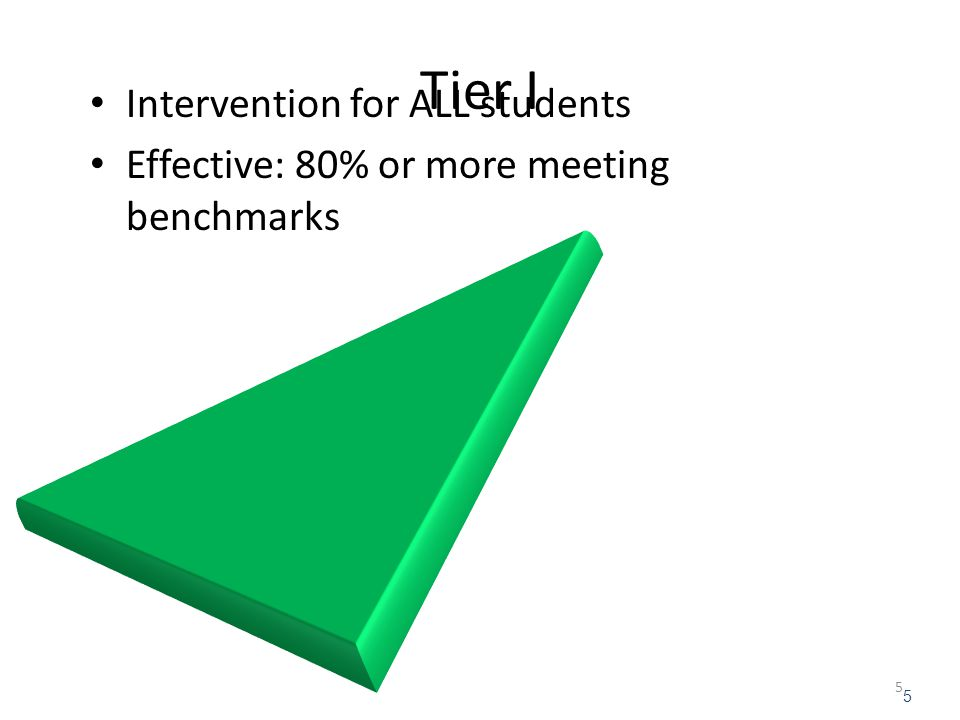 Tier I Intervention for ALL students