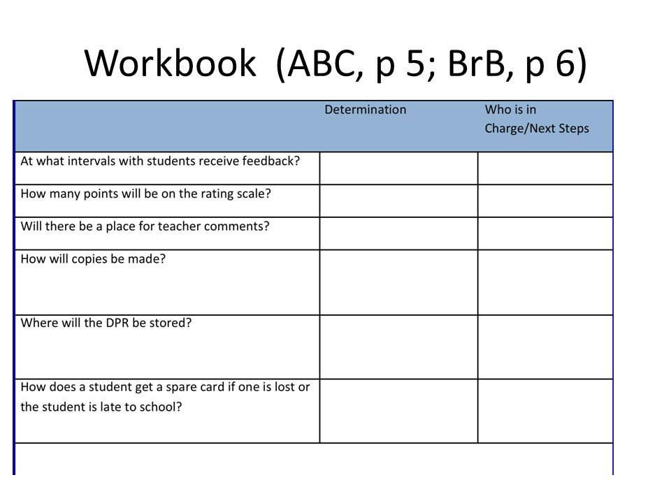 Workbook (ABC, p 5; BrB, p 6) Use this to develop your point card—see appendix A (you can get an e-copy on line)