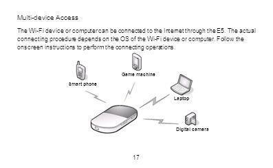 Multi-device Access