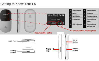 Getting to Know Your E5 WPS Button USB Port Micro SD Slot Power Button