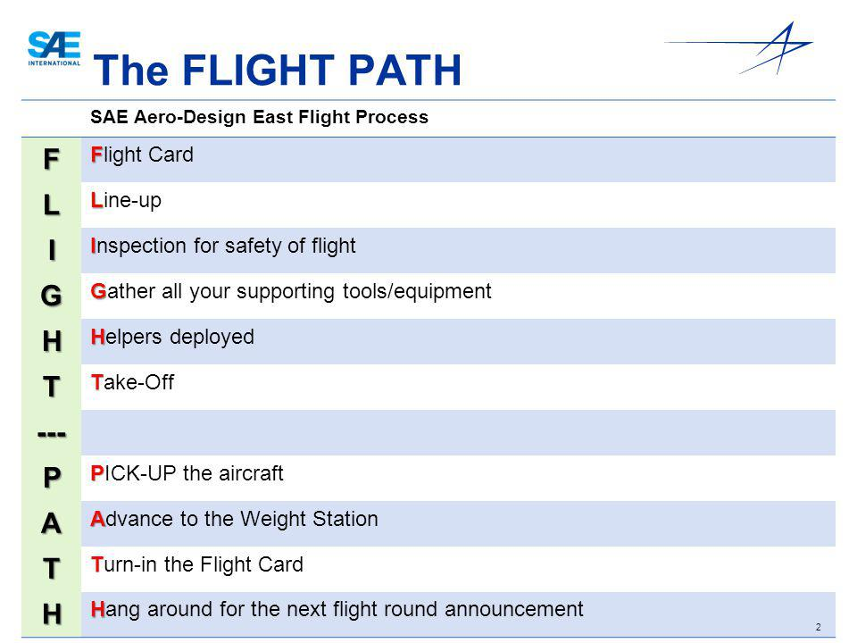 The FLIGHT PATH F L I G H T --- P A Flight Card Line-up