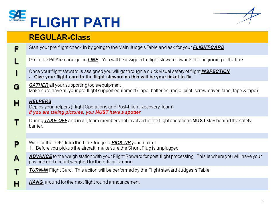FLIGHT PATH REGULAR-Class F L I G H T P A