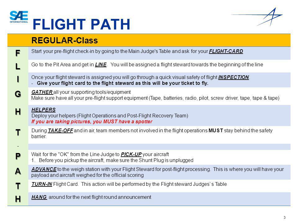FLIGHT PATH REGULAR-Class F L I G H T P A