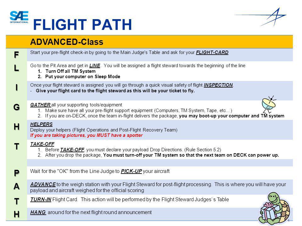 FLIGHT PATH ADVANCED-Class F L I G H T P A