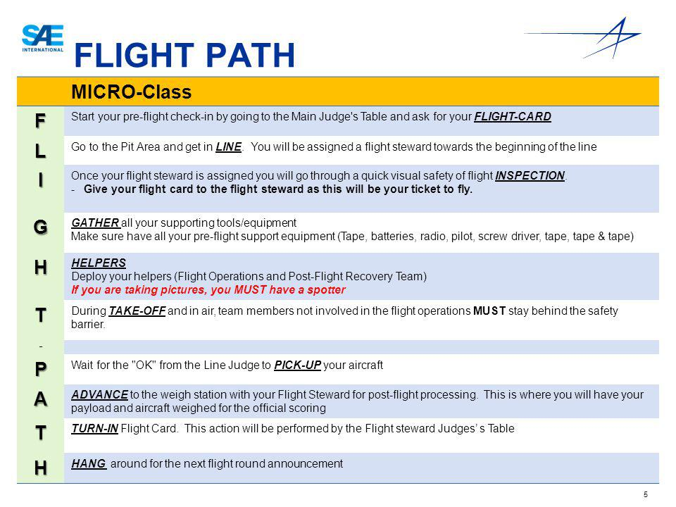 FLIGHT PATH MICRO-Class F L I G H T P A