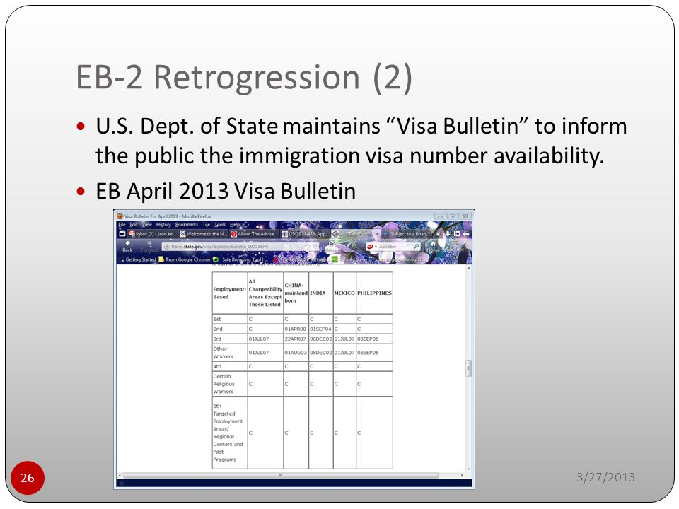 EB-2 Retrogression (2) U.S. Dept. of State maintains Visa Bulletin to inform the public the immigration visa number availability.