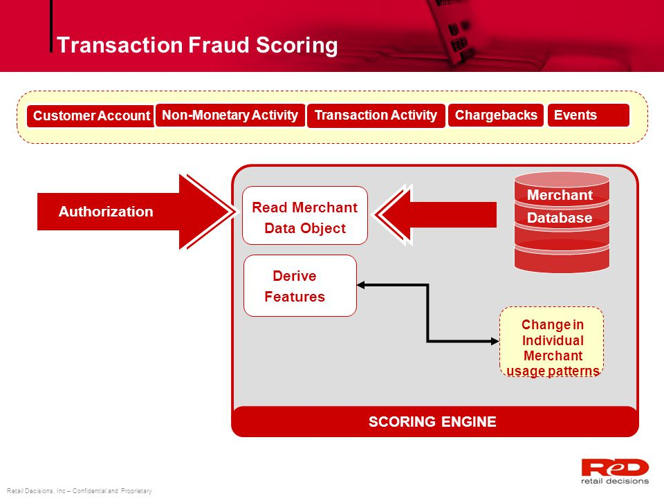 Transaction Fraud Scoring