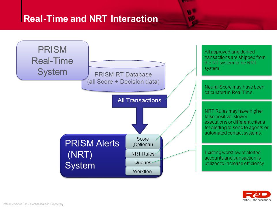 Real-Time and NRT Interaction