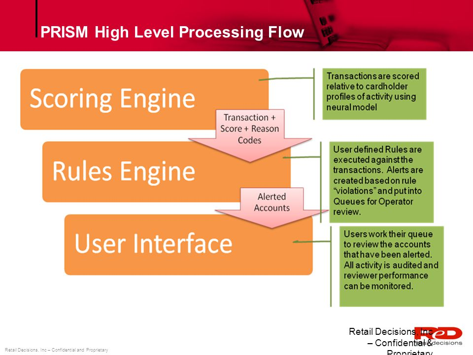 PRISM High Level Processing Flow