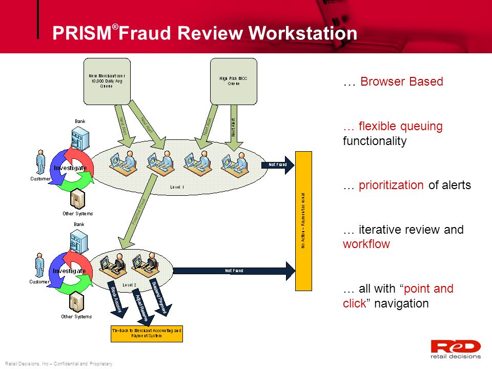 PRISM®Fraud Review Workstation