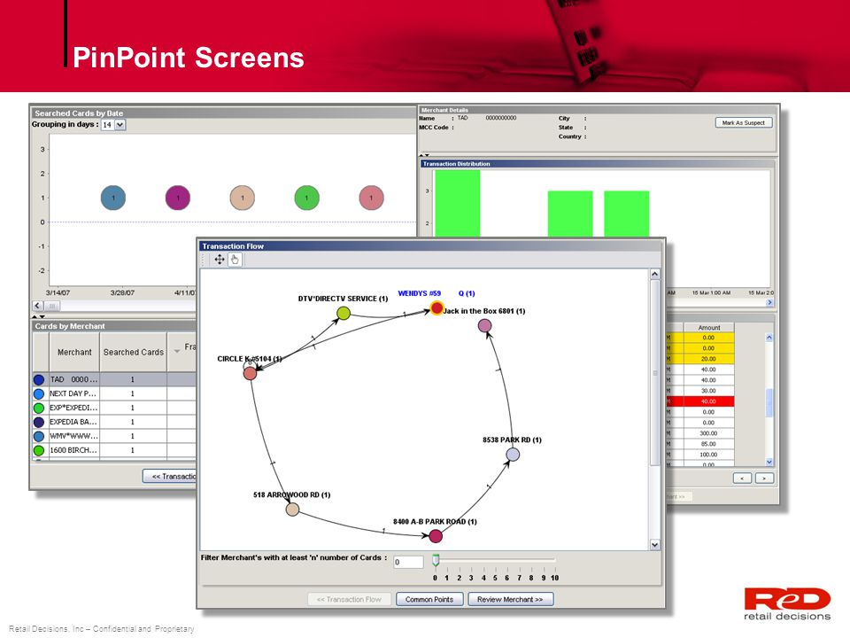 PinPoint Screens