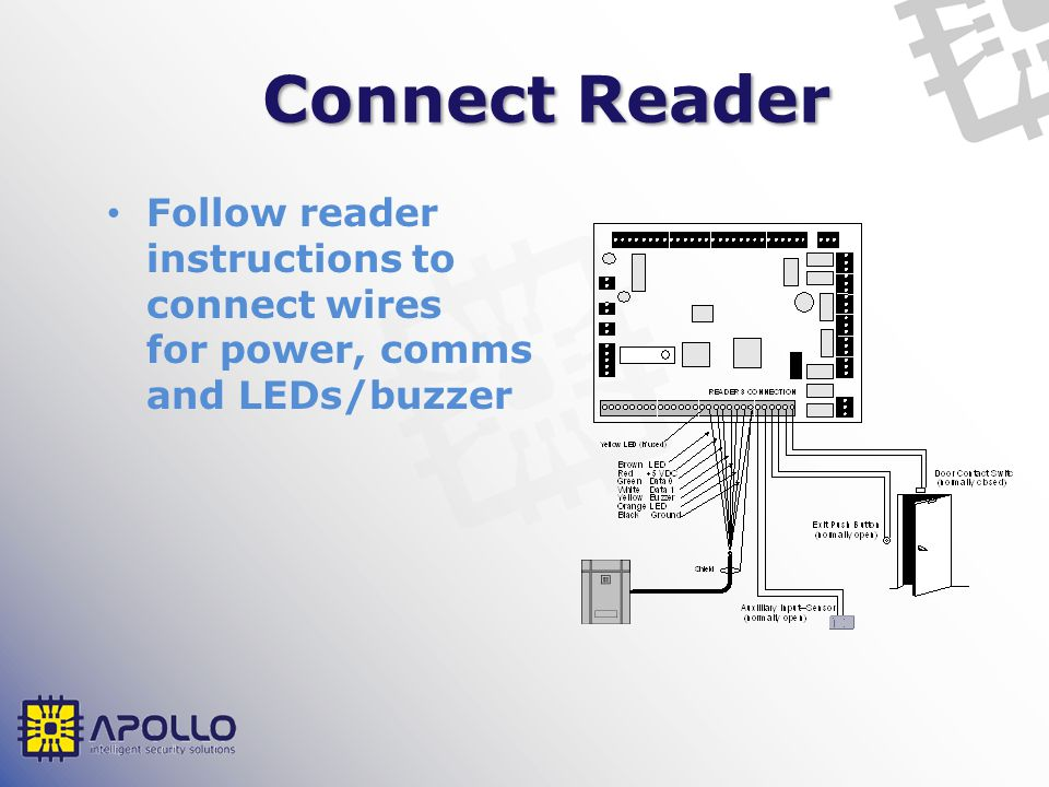 Connect Reader Follow reader instructions to connect wires for power, comms and LEDs/buzzer.
