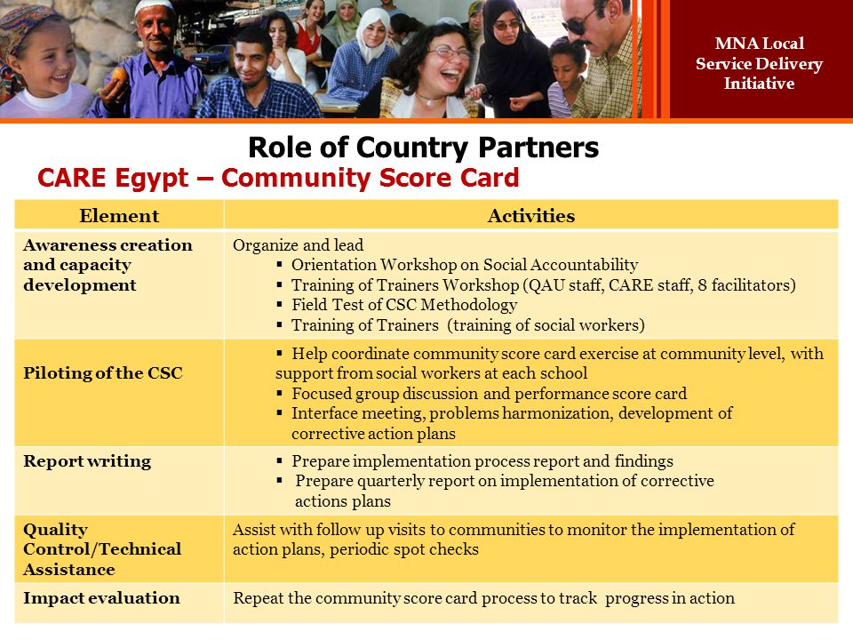 Role of Country Partners