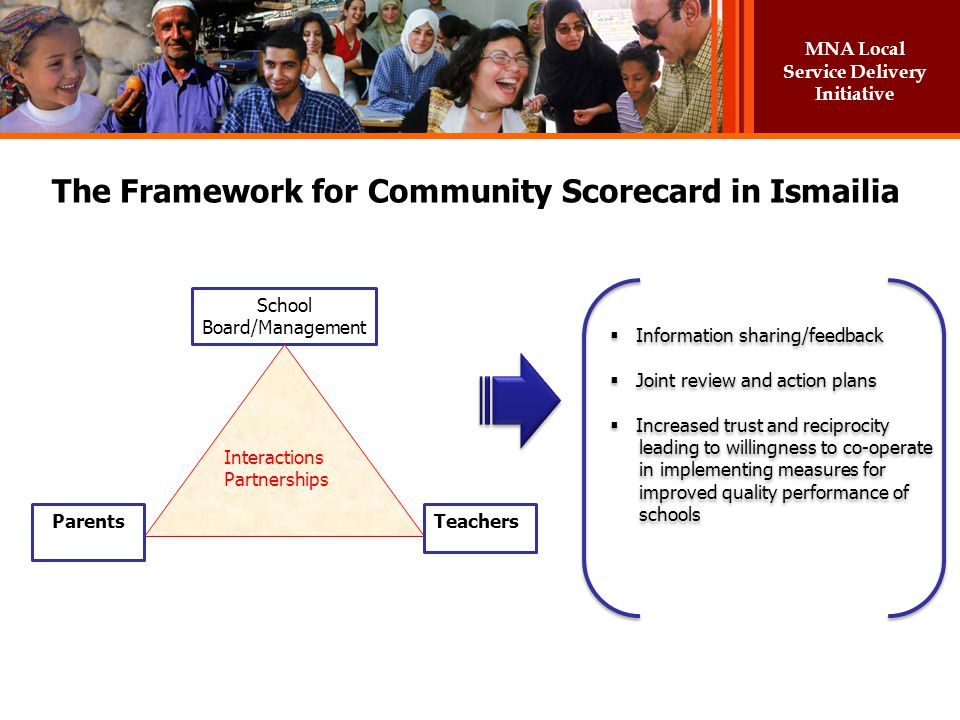 The Framework for Community Scorecard in Ismailia