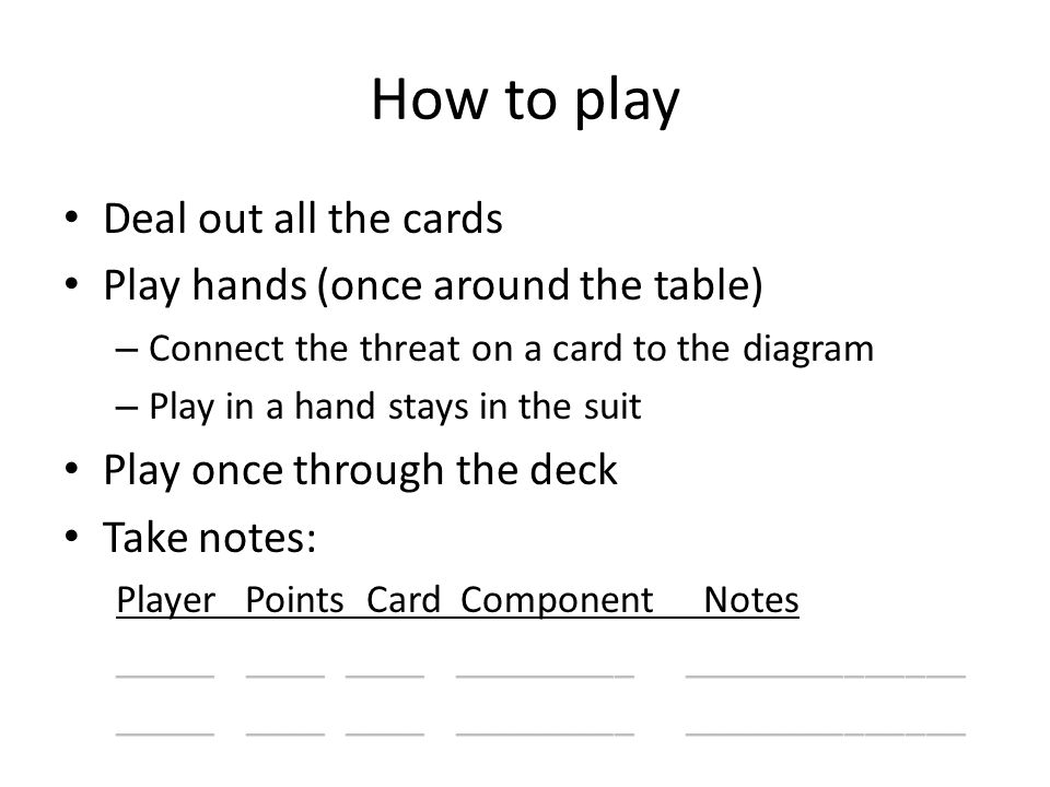 How to play Deal out all the cards Play hands (once around the table)