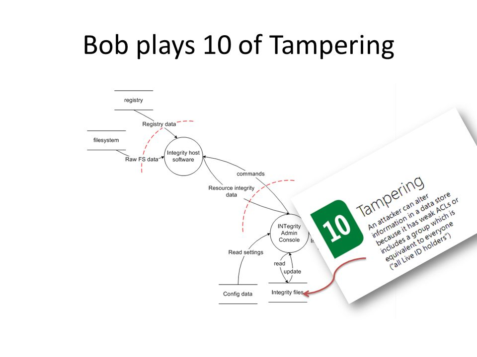 Bob plays 10 of Tampering Bob plays 10 of Tampering