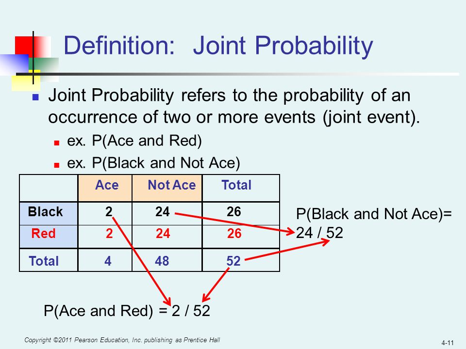 Definition: Joint Probability
