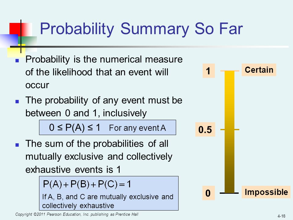 Probability Summary So Far