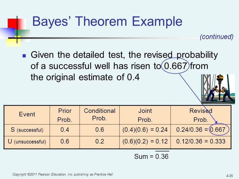 Bayes' Theorem Example