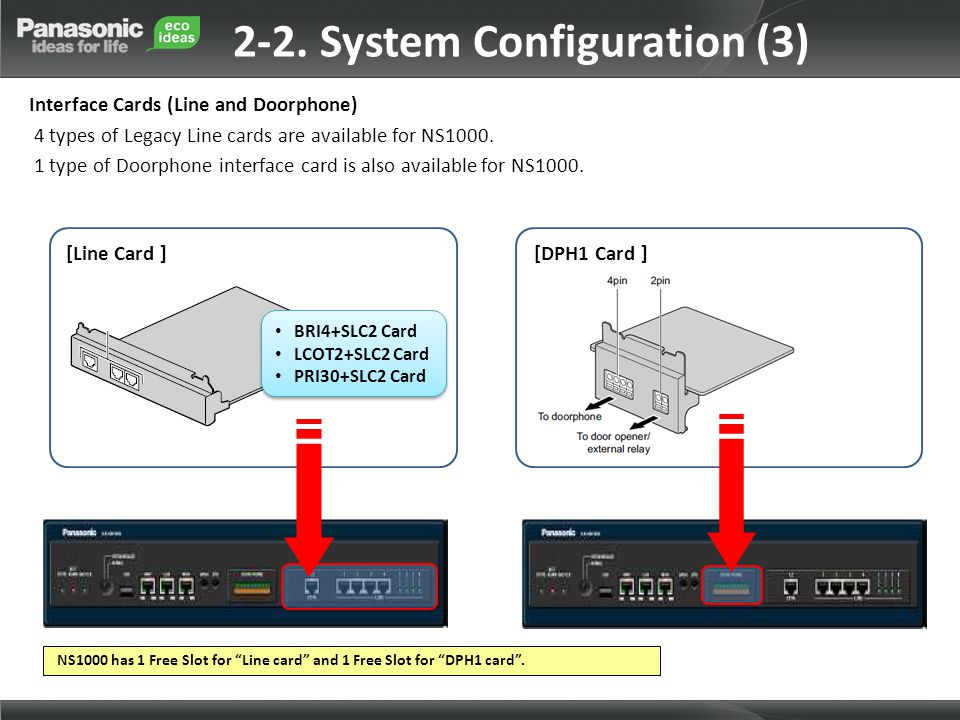 2-2. System Configuration (3)