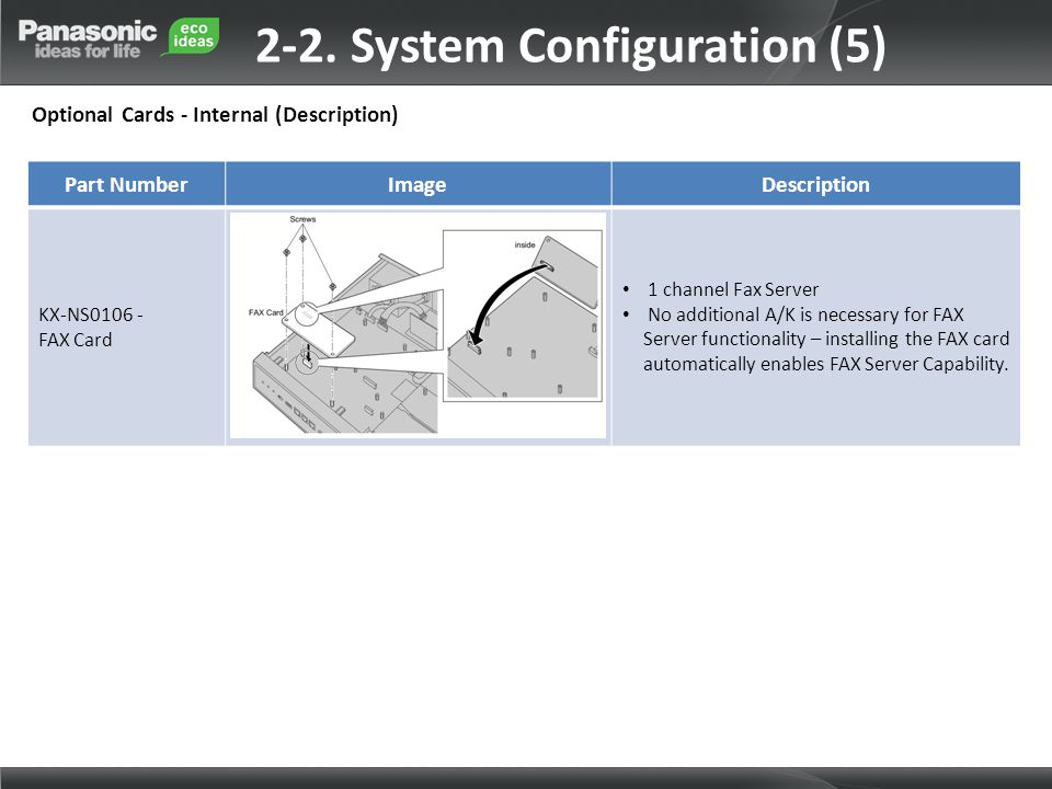 2-2. System Configuration (5)