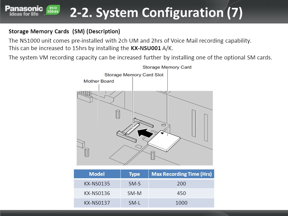 2-2. System Configuration (7)