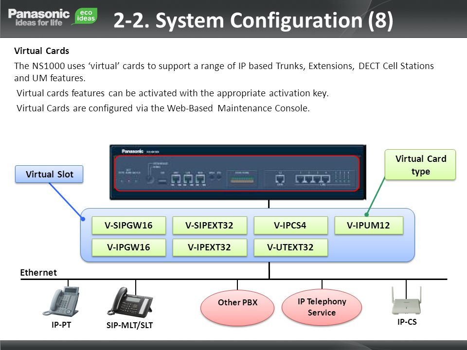 2-2. System Configuration (8)