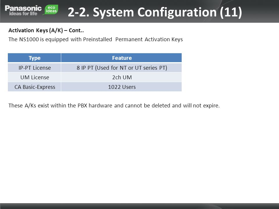 2-2. System Configuration (11)