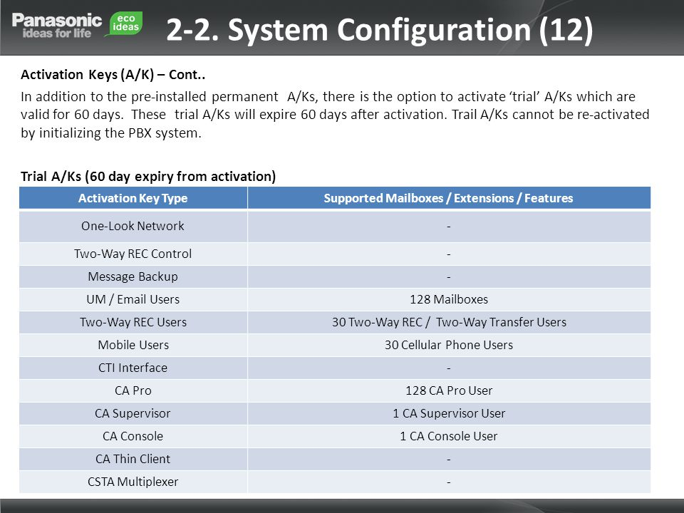2-2. System Configuration (12)
