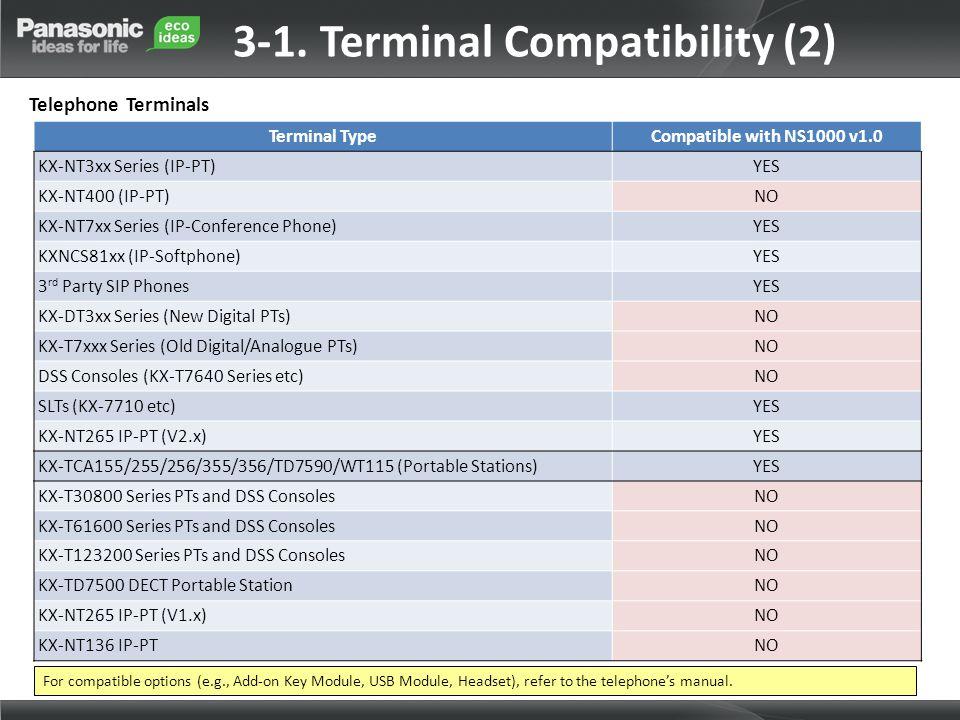 3-1. Terminal Compatibility (2)