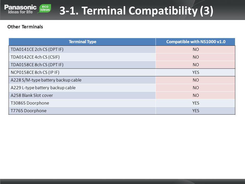 3-1. Terminal Compatibility (3)