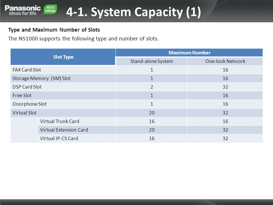 4-1. System Capacity (1) Type and Maximum Number of Slots The NS1000 supports the following type and number of slots.