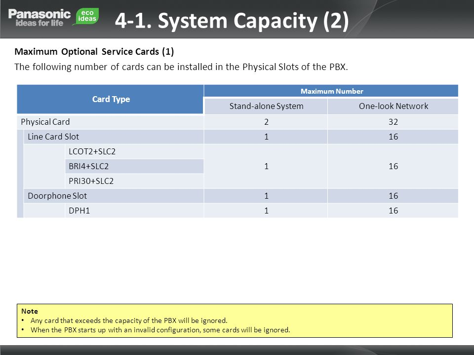 4-1. System Capacity (2) Maximum Optional Service Cards (1) The following number of cards can be installed in the Physical Slots of the PBX.