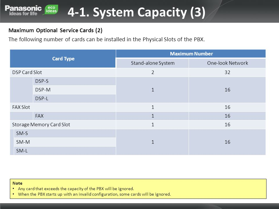 4-1. System Capacity (3) Maximum Optional Service Cards (2) The following number of cards can be installed in the Physical Slots of the PBX.