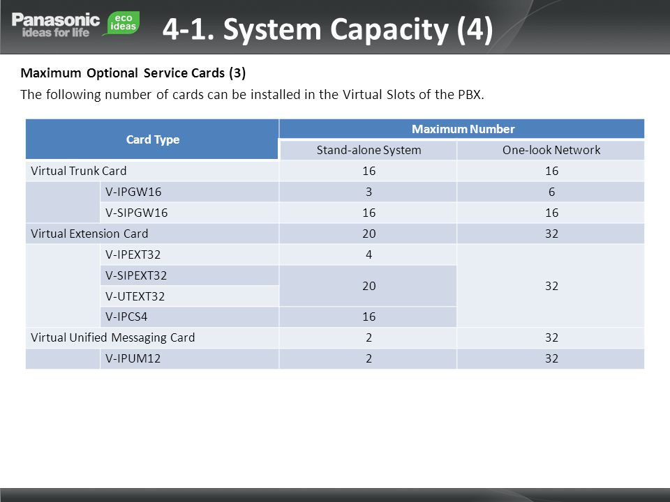 4-1. System Capacity (4) Maximum Optional Service Cards (3) The following number of cards can be installed in the Virtual Slots of the PBX.
