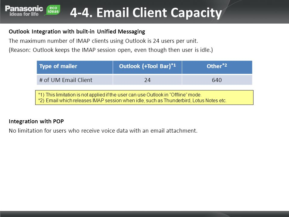 4-4. Email Client Capacity